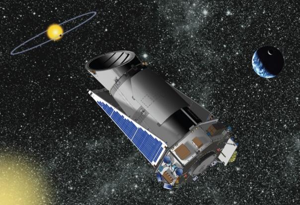 Observatório Kepler